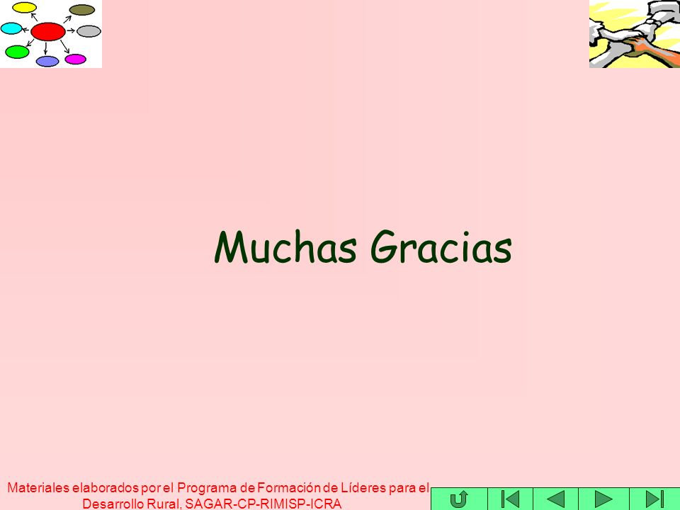 Materiales elaborados por el Programa de Formación de Líderes para el Desarrollo Rural, SAGAR-CP-RIMISP-ICRA Muchas Gracias