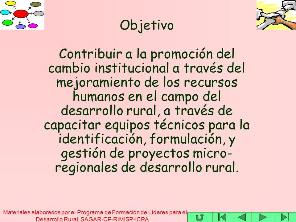 Materiales elaborados por el Programa de Formación de Líderes para el Desarrollo Rural, SAGAR-CP-RIMISP-ICRA Objetivo Contribuir a la promoción del ca