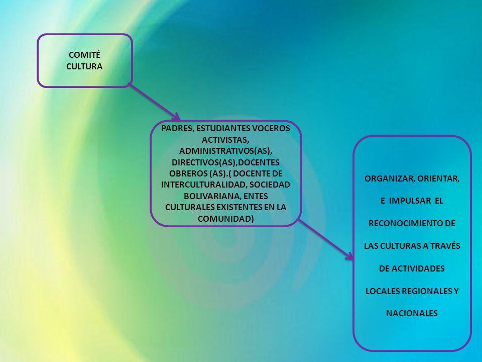 COMITÉ CULTURA PADRES, ESTUDIANTES VOCEROS ACTIVISTAS, ADMINISTRATIVOS(AS), DIRECTIVOS(AS),DOCENTES OBREROS (AS).( DOCENTE DE INTERCULTURALIDAD, SOCIE