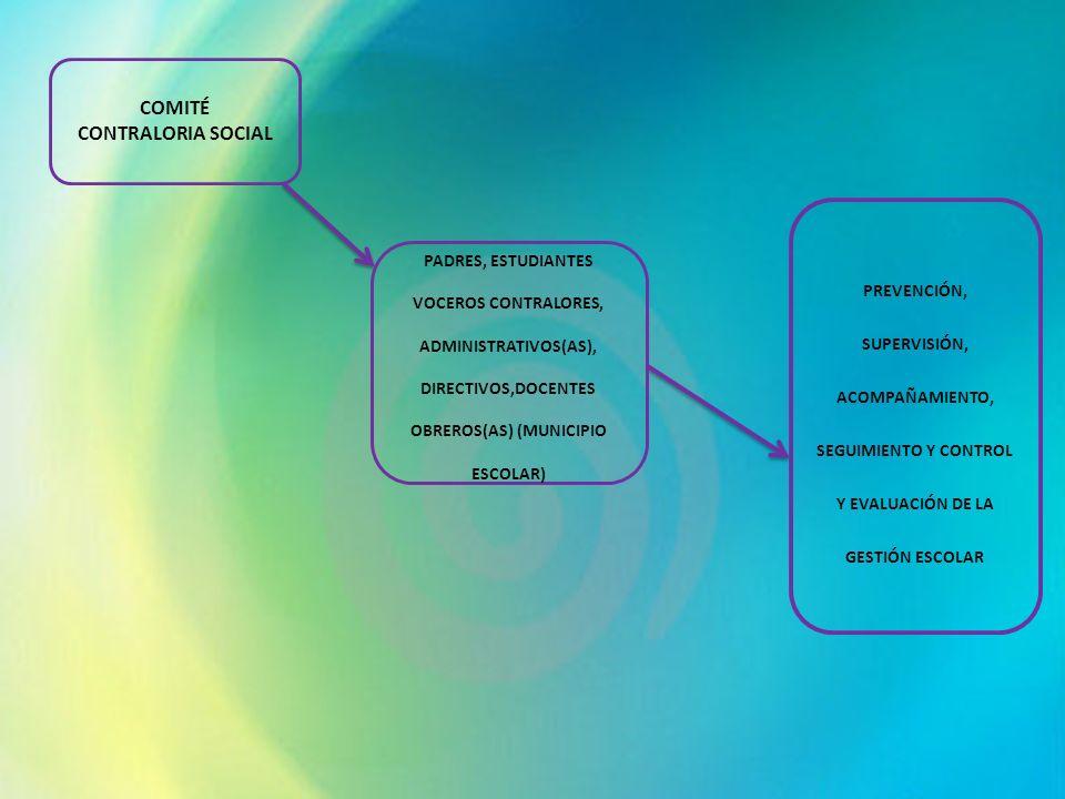 COMITÉ CONTRALORIA SOCIAL PADRES, ESTUDIANTES VOCEROS CONTRALORES, ADMINISTRATIVOS(AS), DIRECTIVOS,DOCENTES OBREROS(AS) (MUNICIPIO ESCOLAR) PREVENCIÓN