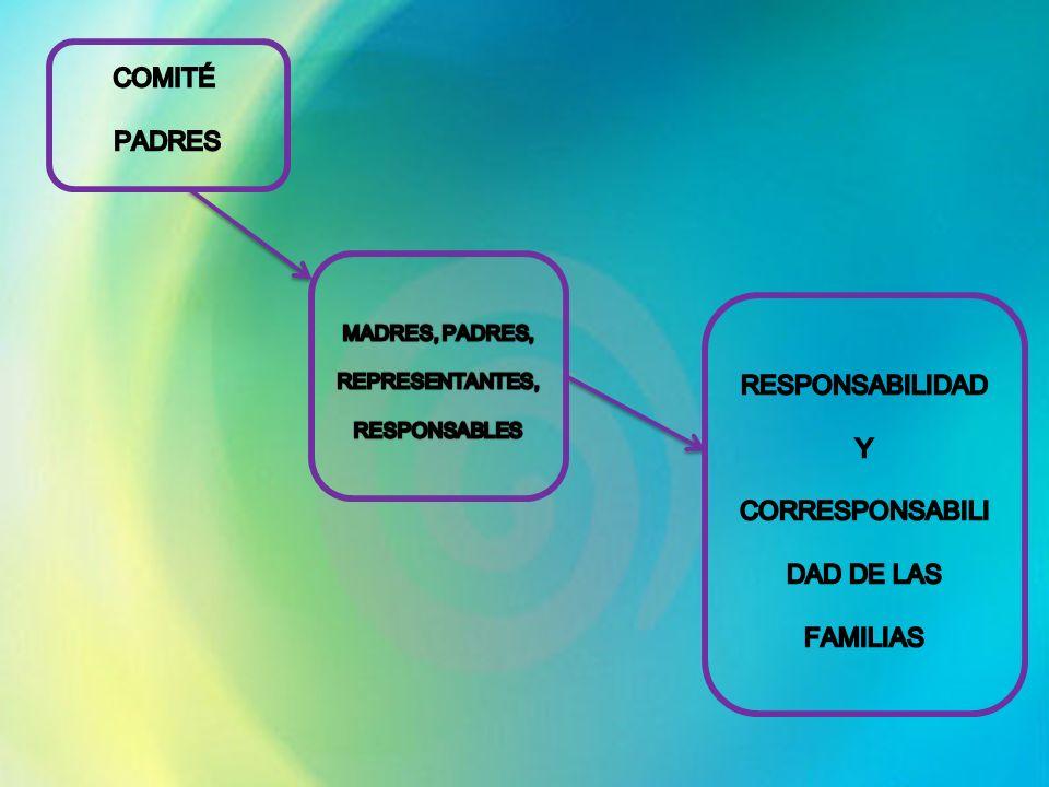 COMITÉ ACADÉMICO ESTUDIANTES VOCEROS INTEGRADORES, ADMINISTRATIVOS(A), DIRECTIVOS(AS),DOCENTES OBREROS(AS) ( DOCENTE DEFORMACIÓN PERMANENTE E INVESTIGACIÓN DEL PLANTEL, CDO, AULAS INTEGRADAS) FORMACIÓN PERMANENTE E INTEGRAL RESPONSABLES Y CORRESPONSABLES DE LA GESTIÓN ESCOLAR
