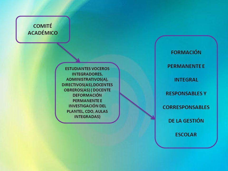 COMITÉ ACADÉMICO ESTUDIANTES VOCEROS INTEGRADORES, ADMINISTRATIVOS(A), DIRECTIVOS(AS),DOCENTES OBREROS(AS) ( DOCENTE DEFORMACIÓN PERMANENTE E INVESTIG