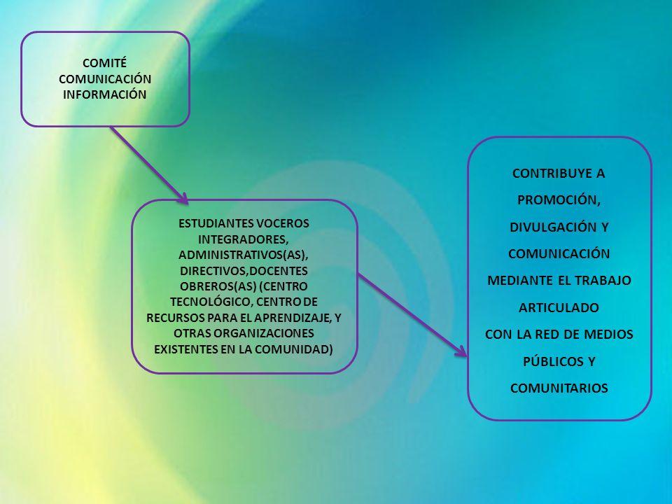 COMITÉ COMUNICACIÓN INFORMACIÓN ESTUDIANTES VOCEROS INTEGRADORES, ADMINISTRATIVOS(AS), DIRECTIVOS,DOCENTES OBREROS(AS) (CENTRO TECNOLÓGICO, CENTRO DE