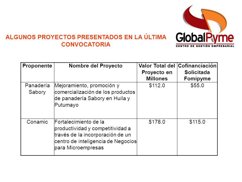 ALGUNOS PROYECTOS PRESENTADOS EN LA ÚLTIMA CONVOCATORIA ProponenteNombre del ProyectoValor Total del Proyecto en Millones Cofinanciación Solicitada Fo