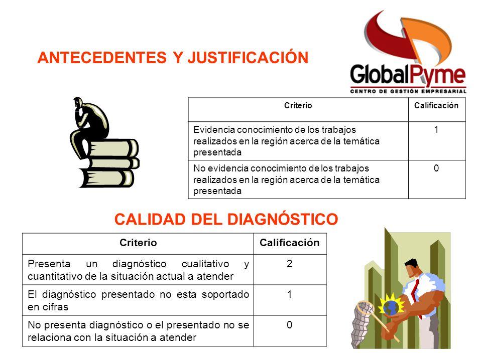 ANTECEDENTES Y JUSTIFICACIÓN CriterioCalificación Evidencia conocimiento de los trabajos realizados en la región acerca de la temática presentada 1 No