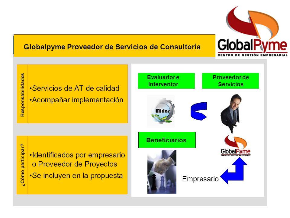 Evaluador e Interventor Proveedor de Servicios Beneficiarios Empresario Globalpyme Proveedor de Servicios de Consultoría