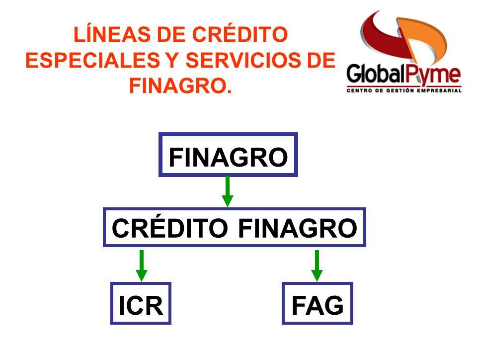 LÍNEAS DE CRÉDITO ESPECIALES Y SERVICIOS DE FINAGRO. FINAGRO CRÉDITO FINAGRO ICRFAG