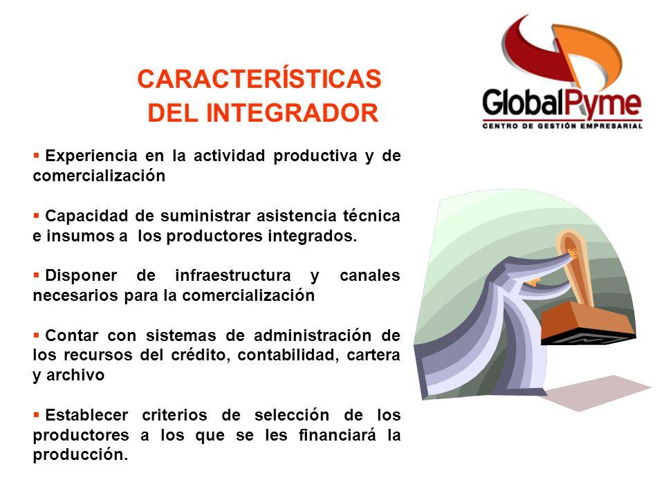 Pequeño Productor Mujer Rural Pequeño Productor alianza Otro Productor CARACTERÍSTICAS DEL INTEGRADOR Experiencia en la actividad productiva y de come