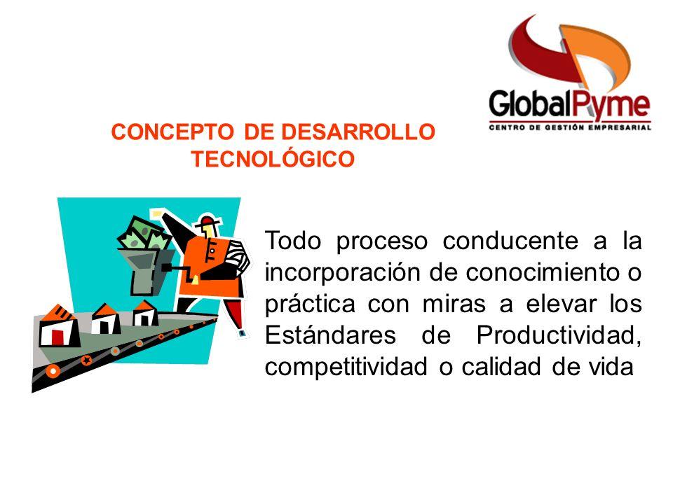 CONCEPTO DE DESARROLLO TECNOLÓGICO Todo proceso conducente a la incorporación de conocimiento o práctica con miras a elevar los Estándares de Producti