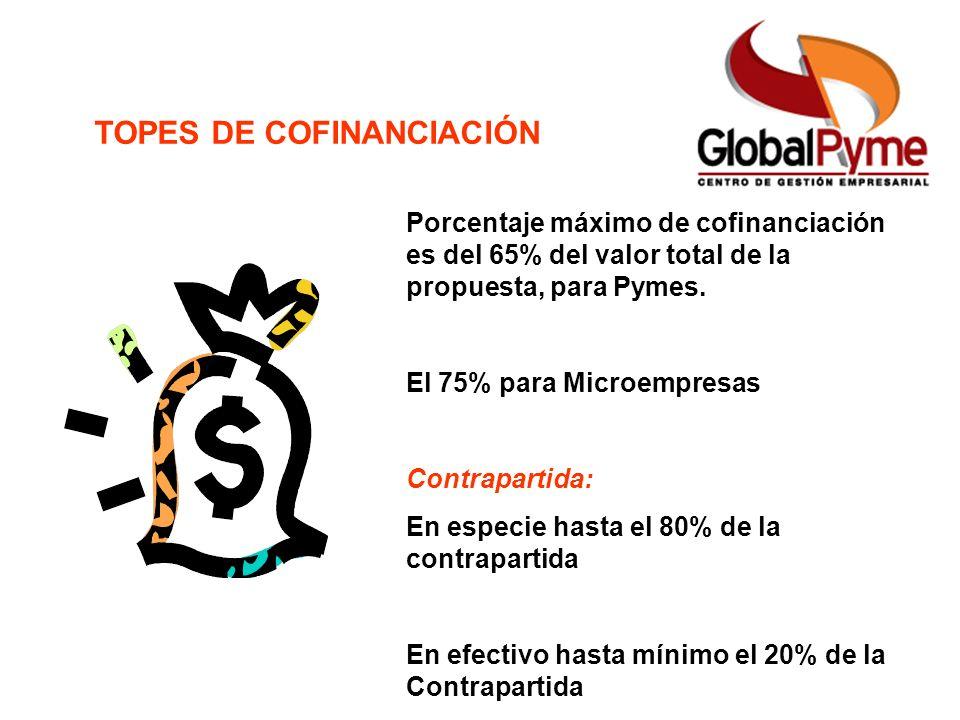 TOPES DE COFINANCIACIÓN Porcentaje máximo de cofinanciación es del 65% del valor total de la propuesta, para Pymes. El 75% para Microempresas Contrapa