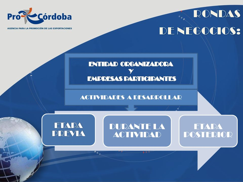 ETAPA PREVIA OBJETIVOS BUSCQUEDA CONTRAPARTES DIFUSIÓN COMUNICACIÓN/ SEGUIMIENTO INSCRIPCIÓN FORMAL...