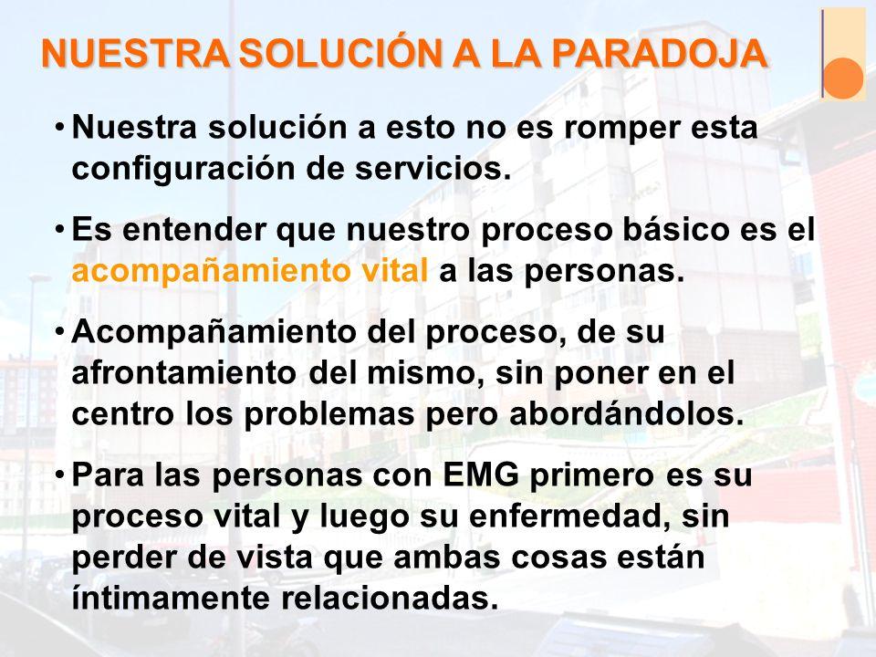 NUESTRA SOLUCIÓN A LA PARADOJA Nuestra solución a esto no es romper esta configuración de servicios. Es entender que nuestro proceso básico es el acom