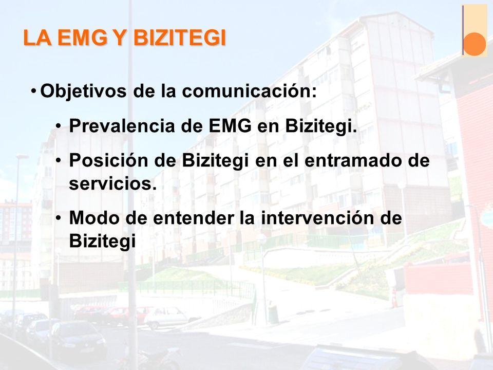 LA EMG Y BIZITEGI Objetivos de la comunicación: Prevalencia de EMG en Bizitegi. Posición de Bizitegi en el entramado de servicios. Modo de entender la