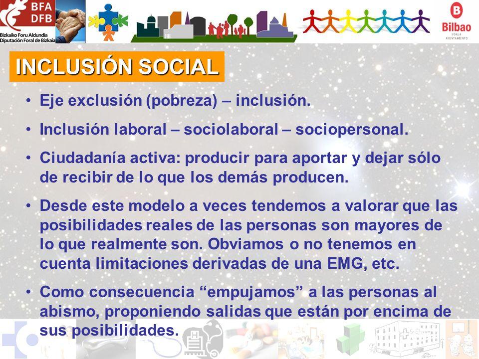 INCLUSIÓN SOCIAL Eje exclusión (pobreza) – inclusión. Inclusión laboral – sociolaboral – sociopersonal. Ciudadanía activa: producir para aportar y dej