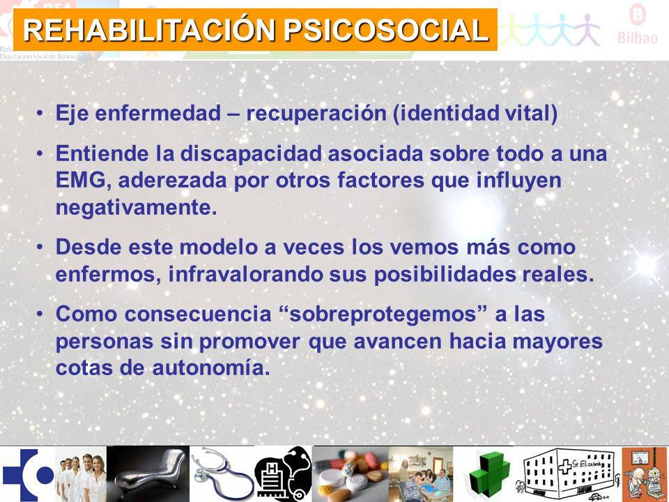 REHABILITACIÓN PSICOSOCIAL Eje enfermedad – recuperación (identidad vital) Entiende la discapacidad asociada sobre todo a una EMG, aderezada por otros