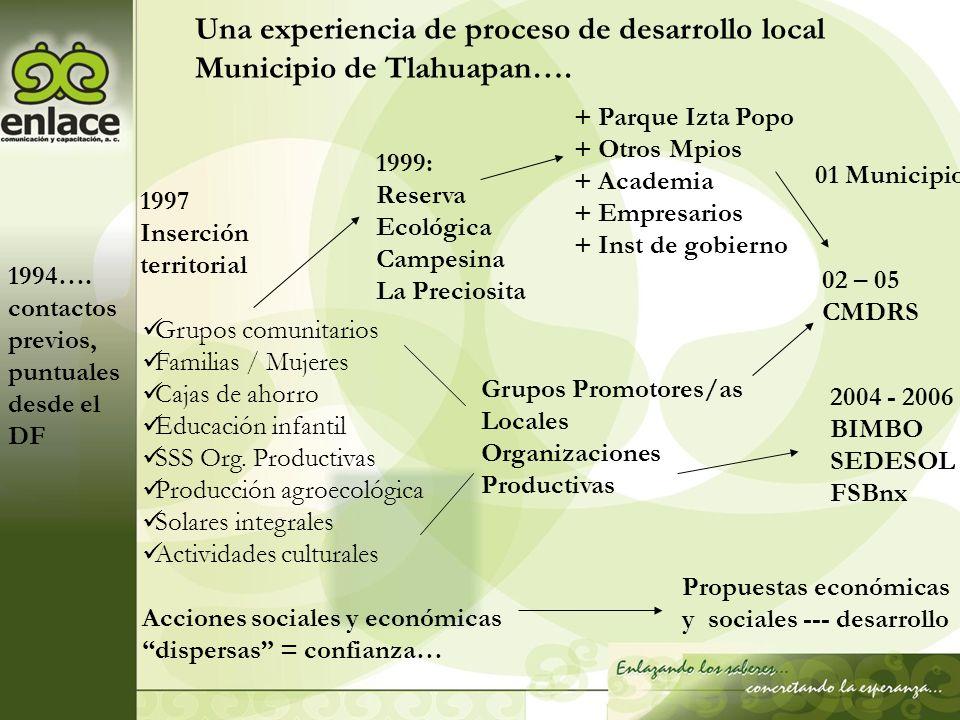 Una experiencia de proceso de desarrollo local Municipio de Tlahuapan…. 1994…. contactos previos, puntuales desde el DF 1997 Inserción territorial Gru