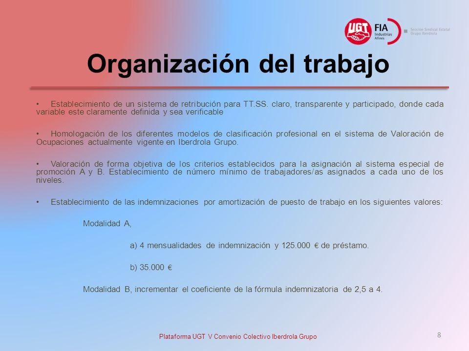 Organización del trabajo Establecimiento de un sistema de retribución para TT.SS.