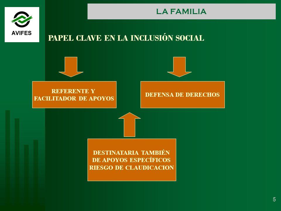 5 LA FAMILIA PAPEL CLAVE EN LA INCLUSIÓN SOCIAL REFERENTE Y FACILITADOR DE APOYOS DEFENSA DE DERECHOS DESTINATARIA TAMBIÉN DE APOYOS ESPECÍFICOS RIESGO DE CLAUDICACION