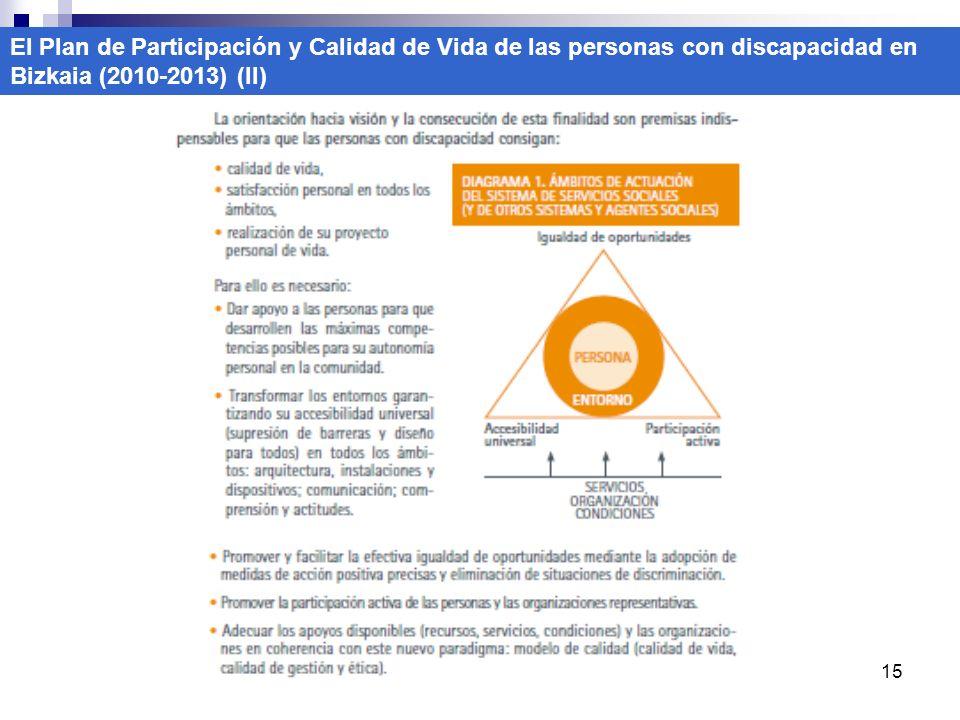 15 El Plan de Participación y Calidad de Vida de las personas con discapacidad en Bizkaia (2010-2013) (II)