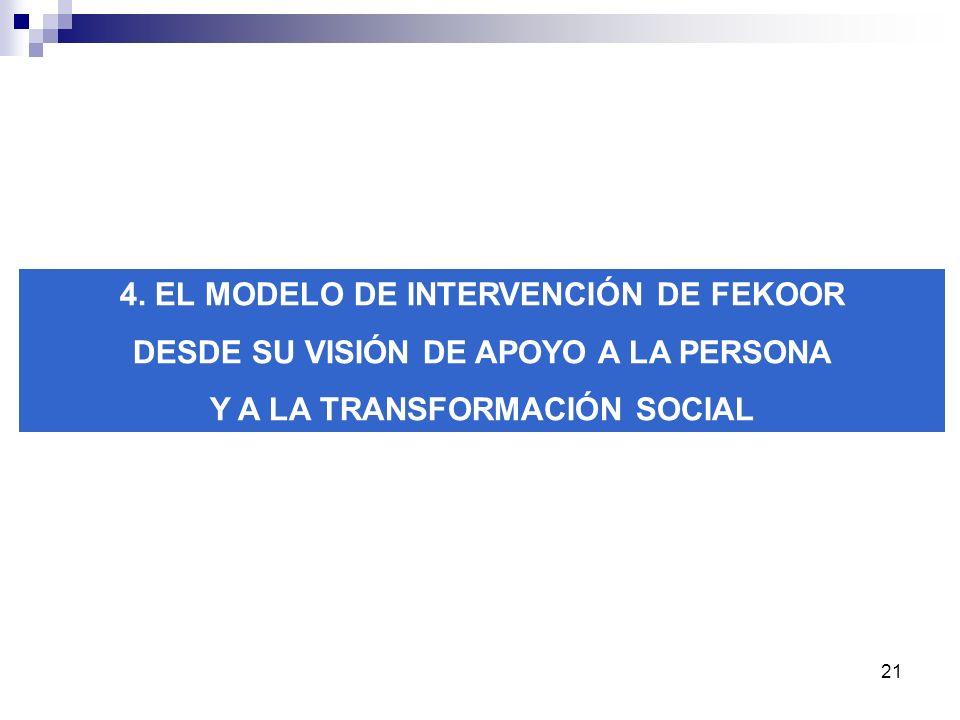 21 4. EL MODELO DE INTERVENCIÓN DE FEKOOR DESDE SU VISIÓN DE APOYO A LA PERSONA Y A LA TRANSFORMACIÓN SOCIAL