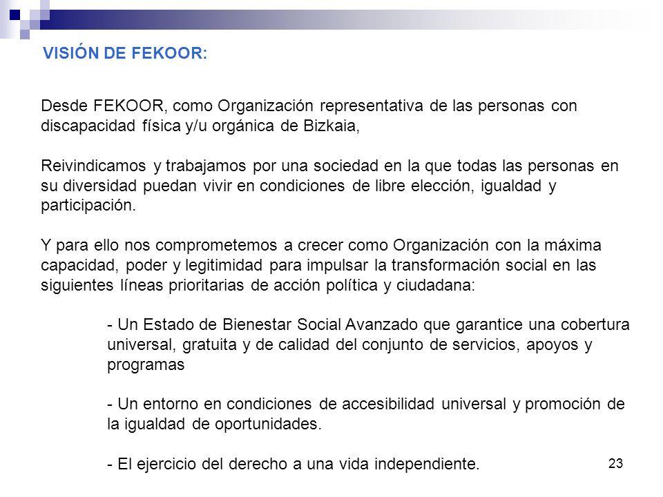 23 Desde FEKOOR, como Organización representativa de las personas con discapacidad física y/u orgánica de Bizkaia, Reivindicamos y trabajamos por una
