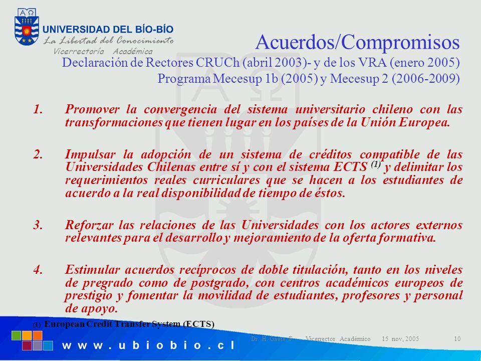 Vicerrectoría Académica Dr. H. Gaete F. Vicerrector Académico 15 nov, 200510 Acuerdos/Compromisos Declaración de Rectores CRUCh (abril 2003)- y de los