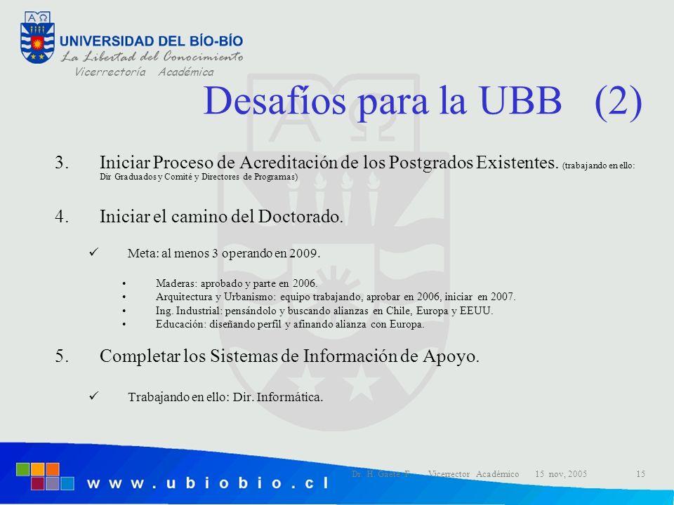 Vicerrectoría Académica Dr. H. Gaete F. Vicerrector Académico 15 nov, 200515 Desafíos para la UBB (2) 3.Iniciar Proceso de Acreditación de los Postgra