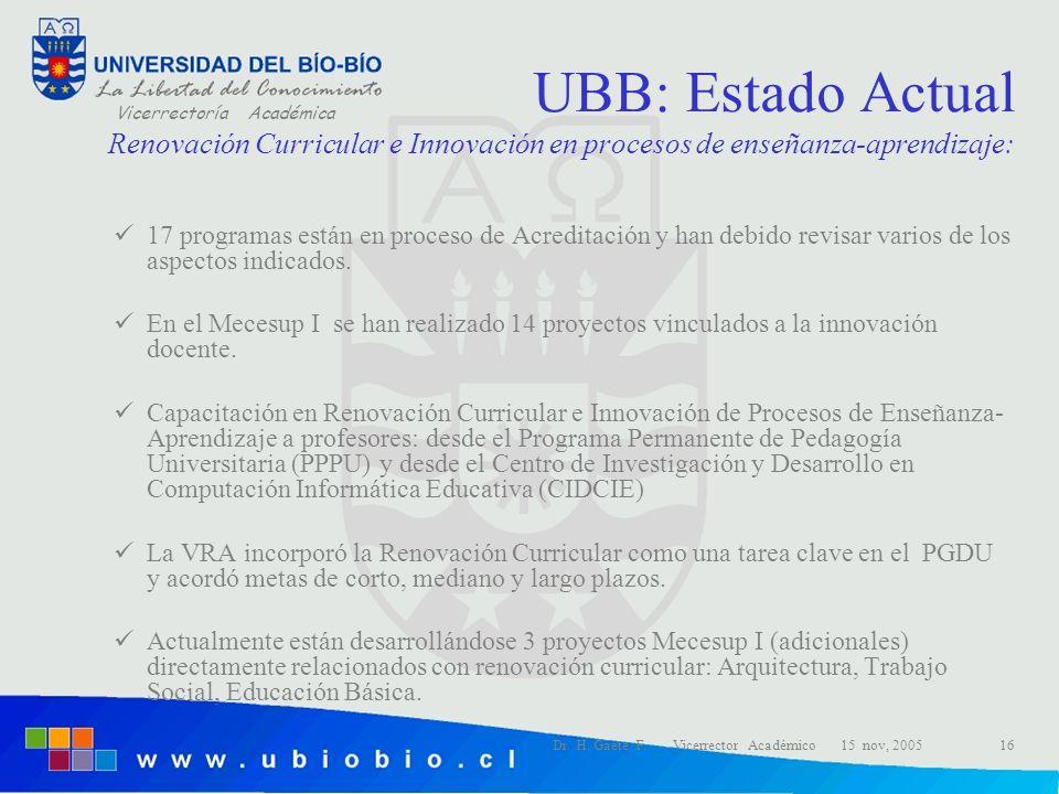 Vicerrectoría Académica Dr. H. Gaete F. Vicerrector Académico 15 nov, 200516 UBB: Estado Actual Renovación Curricular e Innovación en procesos de ense