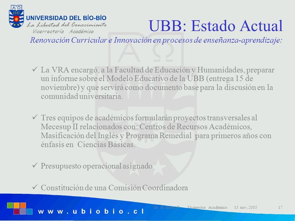 Vicerrectoría Académica Dr. H. Gaete F. Vicerrector Académico 15 nov, 200517 UBB: Estado Actual Renovación Curricular e Innovación en procesos de ense