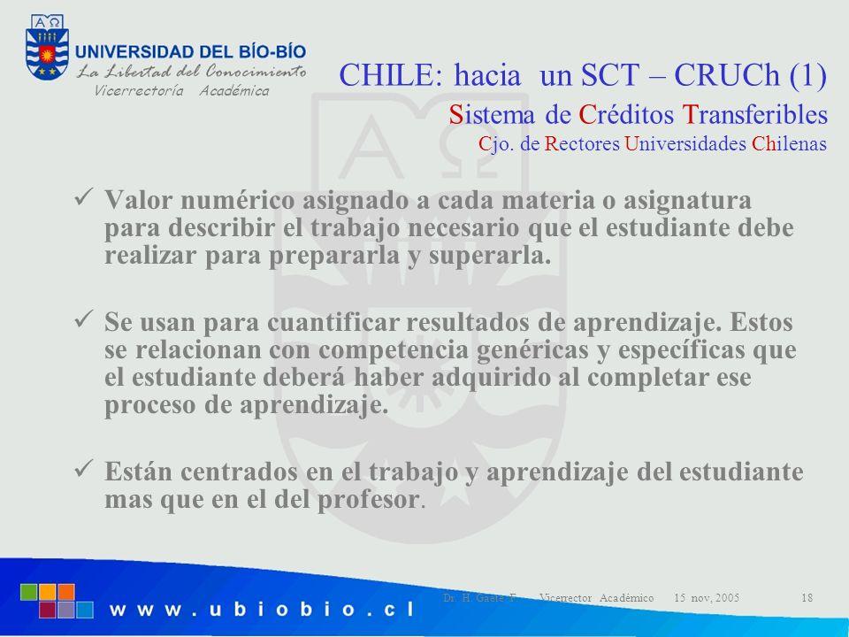 Vicerrectoría Académica Dr. H. Gaete F. Vicerrector Académico 15 nov, 200518 CHILE: hacia un SCT – CRUCh (1) Sistema de Créditos Transferibles Cjo. de