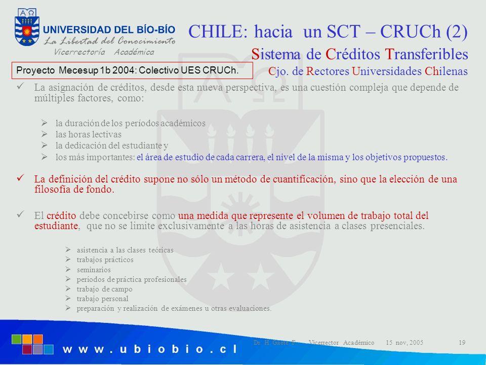 Vicerrectoría Académica Dr. H. Gaete F. Vicerrector Académico 15 nov, 200519 CHILE: hacia un SCT – CRUCh (2) Sistema de Créditos Transferibles Cjo. de