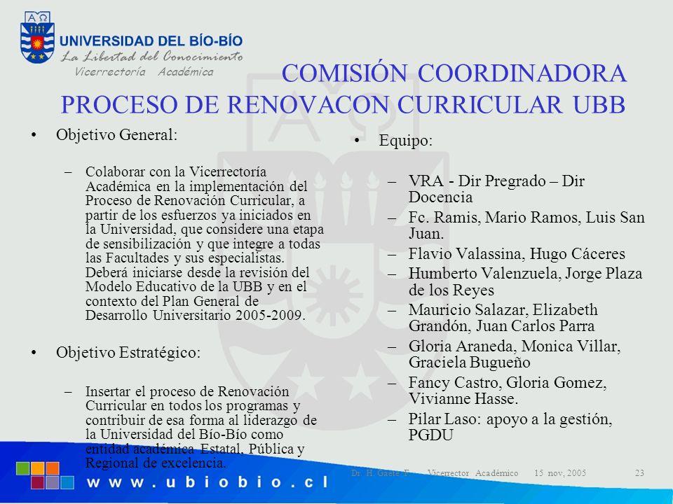 Vicerrectoría Académica Dr. H. Gaete F. Vicerrector Académico 15 nov, 200523 COMISIÓN COORDINADORA PROCESO DE RENOVACON CURRICULAR UBB Objetivo Genera