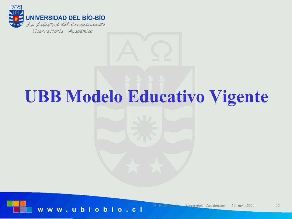 Vicerrectoría Académica Dr. H. Gaete F. Vicerrector Académico 15 nov, 200526 UBB Modelo Educativo Vigente