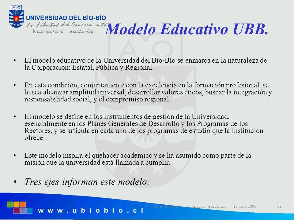 Vicerrectoría Académica Dr. H. Gaete F. Vicerrector Académico 15 nov, 200528 Modelo Educativo UBB. El modelo educativo de la Universidad del Bío-Bío s