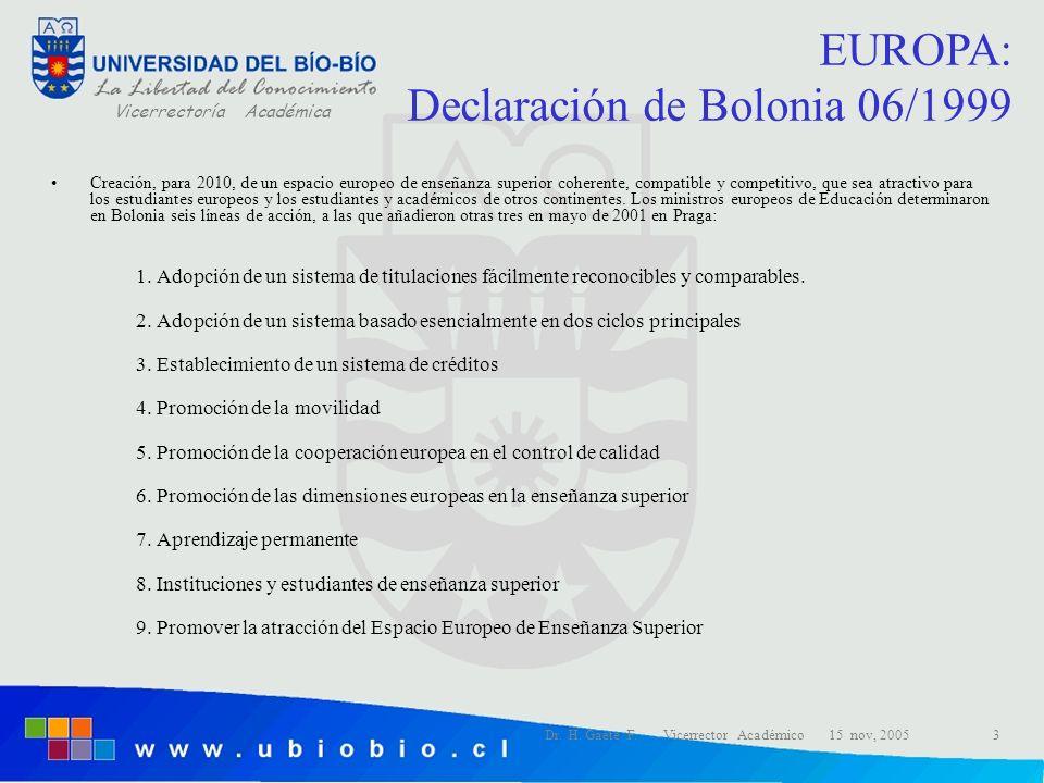 Vicerrectoría Académica Dr. H. Gaete F. Vicerrector Académico 15 nov, 20053 Creación, para 2010, de un espacio europeo de enseñanza superior coherente