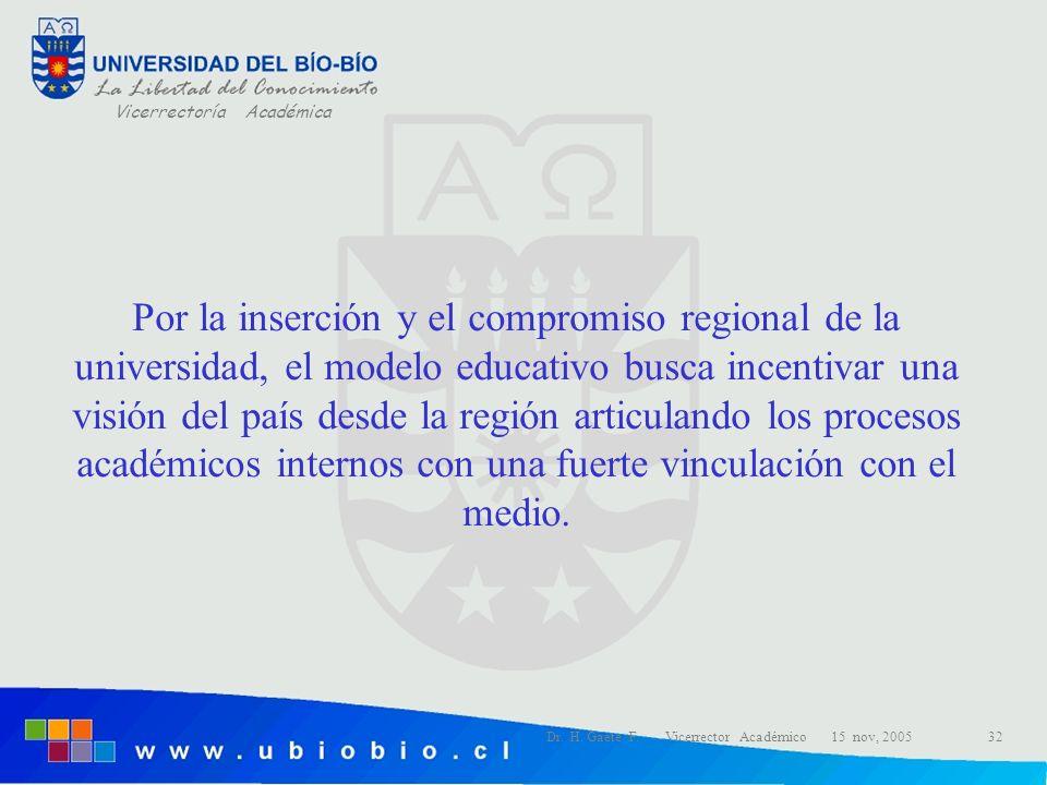 Vicerrectoría Académica Dr. H. Gaete F. Vicerrector Académico 15 nov, 200532 Por la inserción y el compromiso regional de la universidad, el modelo ed