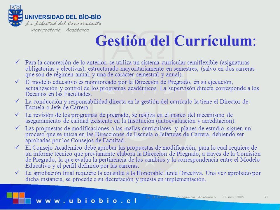 Vicerrectoría Académica Dr. H. Gaete F. Vicerrector Académico 15 nov, 200535 Gestión del Currículum: Para la concreción de lo anterior, se utiliza un