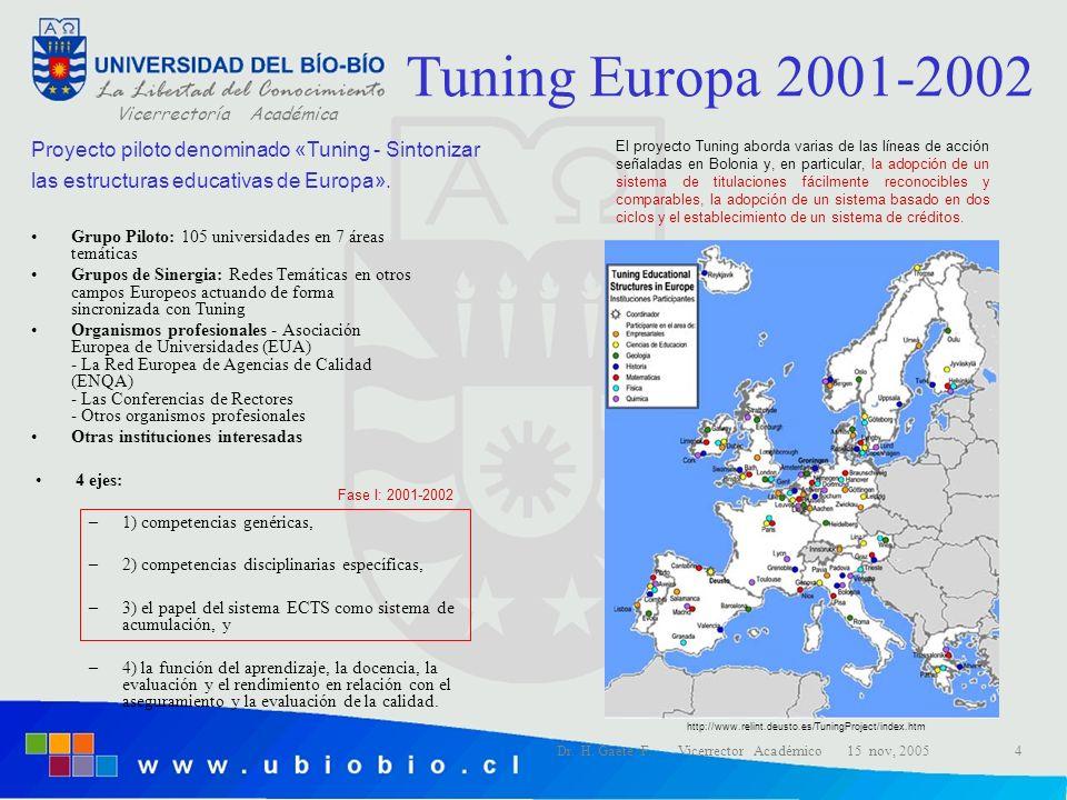 Vicerrectoría Académica Dr. H. Gaete F. Vicerrector Académico 15 nov, 20054 Grupo Piloto: 105 universidades en 7 áreas temáticas Grupos de Sinergia: R