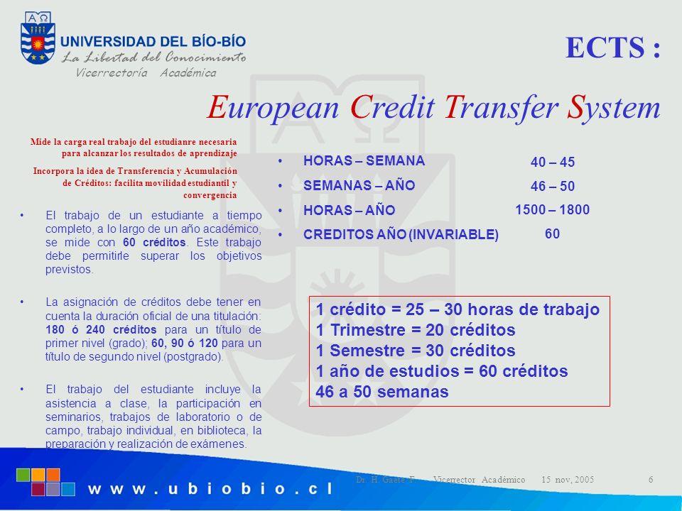 Vicerrectoría Académica Dr. H. Gaete F. Vicerrector Académico 15 nov, 20056 ECTS : European Credit Transfer System Mide la carga real trabajo del estu