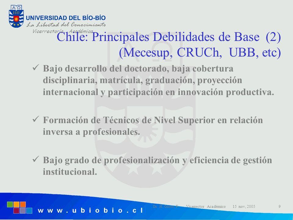Vicerrectoría Académica Dr. H. Gaete F. Vicerrector Académico 15 nov, 20059 Bajo desarrollo del doctorado, baja cobertura disciplinaria, matrícula, gr