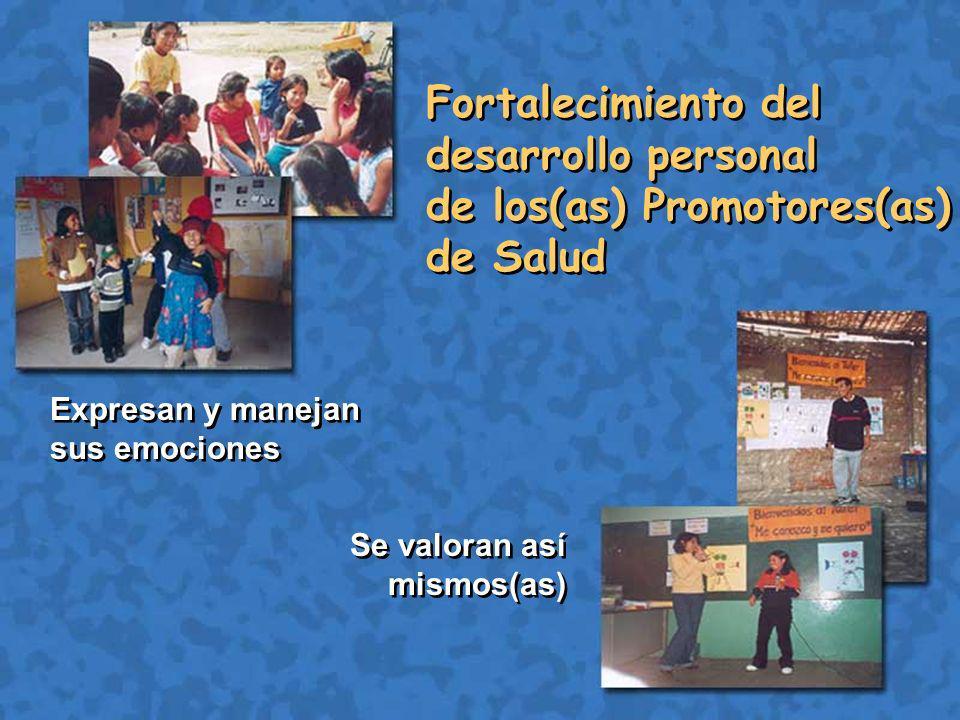 Fortalecimiento del desarrollo personal de los(as) Promotores(as) de Salud Fortalecimiento del desarrollo personal de los(as) Promotores(as) de Salud Expresan y manejan sus emociones Se valoran así mismos(as)