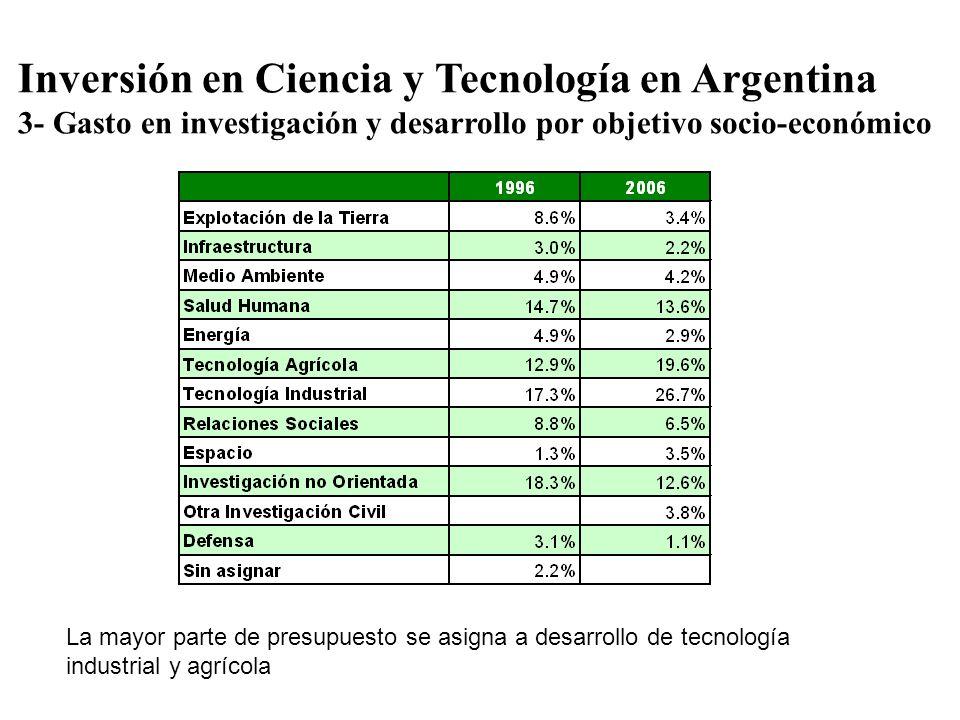 Inversión en Ciencia y Tecnología en Argentina 3- Gasto en investigación y desarrollo por objetivo socio-económico La mayor parte de presupuesto se as
