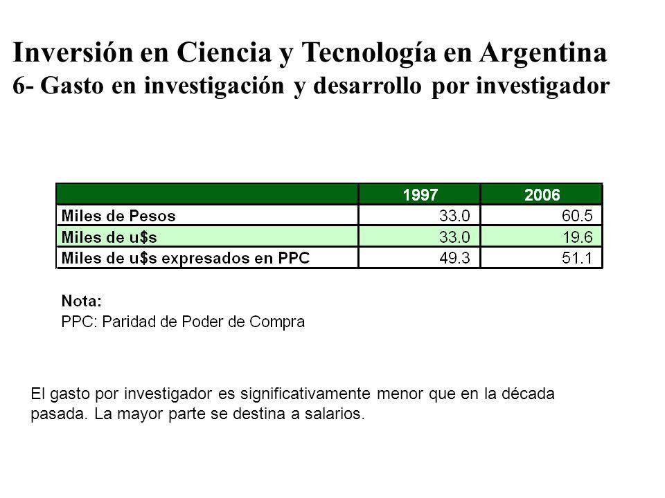 Inversión en Ciencia y Tecnología en Argentina 6- Gasto en investigación y desarrollo por investigador El gasto por investigador es significativamente