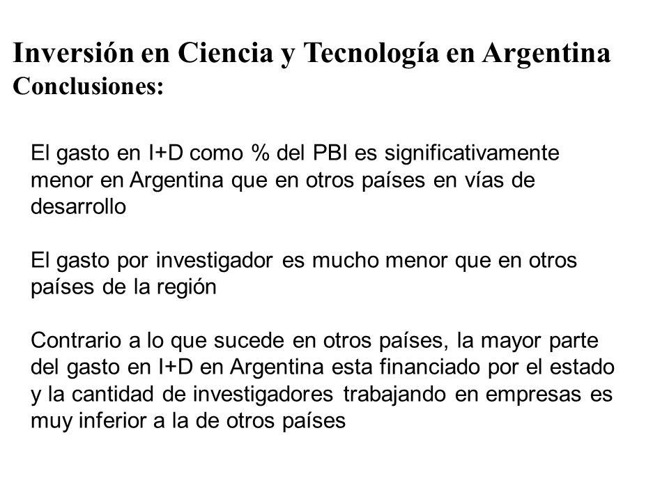 Inversión en Ciencia y Tecnología en Argentina Conclusiones: El gasto en I+D como % del PBI es significativamente menor en Argentina que en otros país