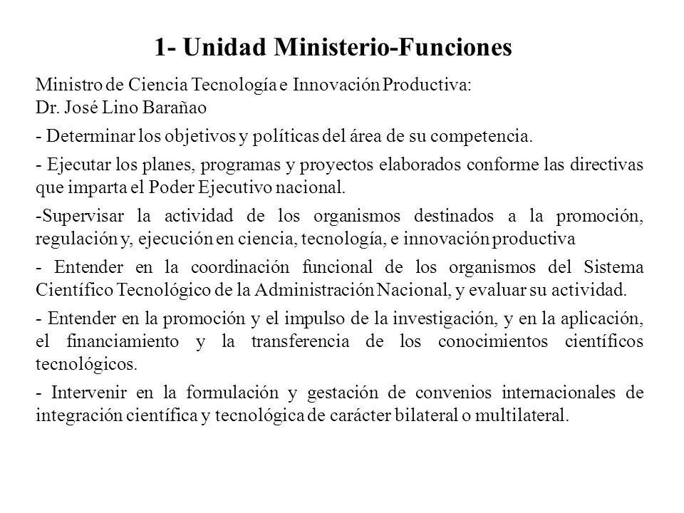 1- Unidad Ministerio-Funciones Ministro de Ciencia Tecnología e Innovación Productiva: Dr. José Lino Barañao - Determinar los objetivos y políticas de