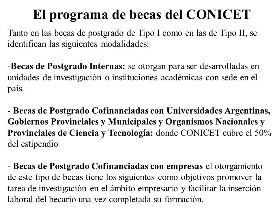 El programa de becas del CONICET Tanto en las becas de postgrado de Tipo I como en las de Tipo II, se identifican las siguientes modalidades: -Becas d