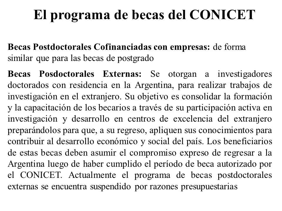 El programa de becas del CONICET Becas Postdoctorales Cofinanciadas con empresas: de forma similar que para las becas de postgrado Becas Posdoctorales
