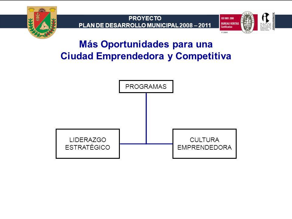 PROYECTO PLAN DE DESARROLLO MUNICIPAL 2008 – 2011 PROGRAMAS Más Oportunidades para una Ciudad Emprendedora y Competitiva LIDERAZGO ESTRATÉGICO CULTURA EMPRENDEDORA