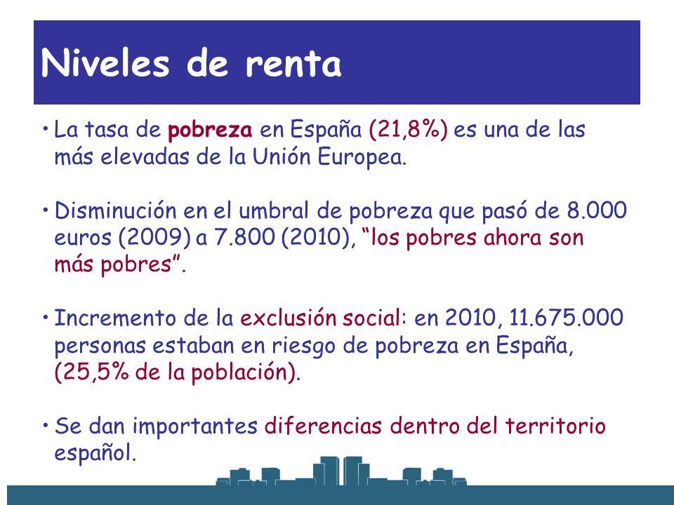 Niveles de renta La tasa de pobreza en España (21,8%) es una de las más elevadas de la Unión Europea. Disminución en el umbral de pobreza que pasó de