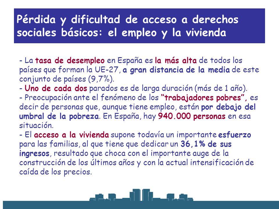 Pérdida y dificultad de acceso a derechos sociales básicos: el empleo y la vivienda - La tasa de desempleo en España es la más alta de todos los paíse